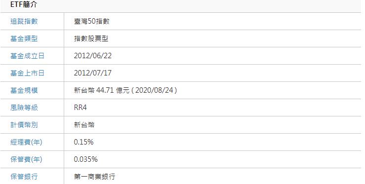 006208 介紹